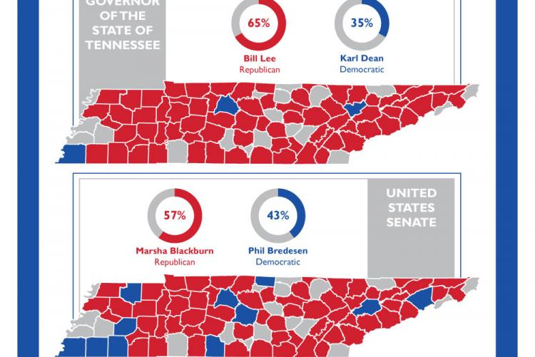 image of 2018 Student Mock Election Results using graphs and a colorized map of the state of Tennessee