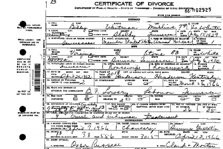 Divorce Records | Tennessee Secretary of State