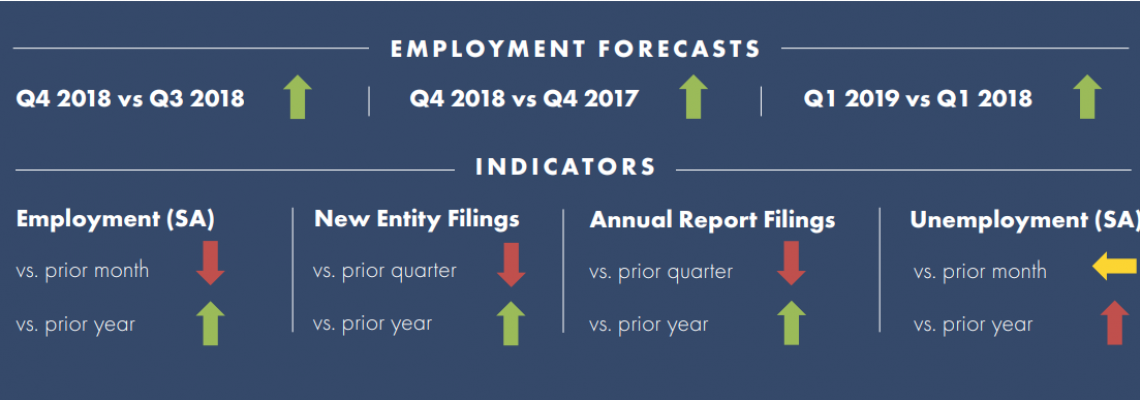 2018 November Tennessee Quarterly Business and Economic Report