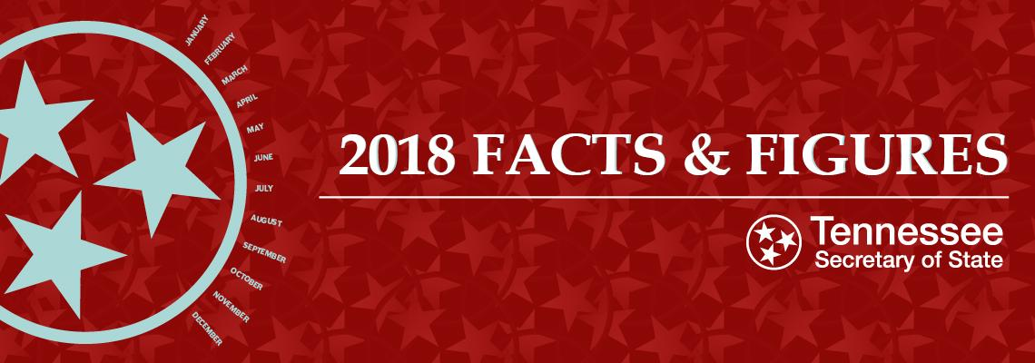 2018 Facts and Figures